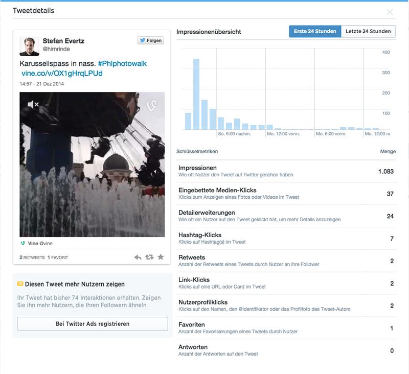 Twitter Analytics iOS: Screenshot analytics.twitter.com