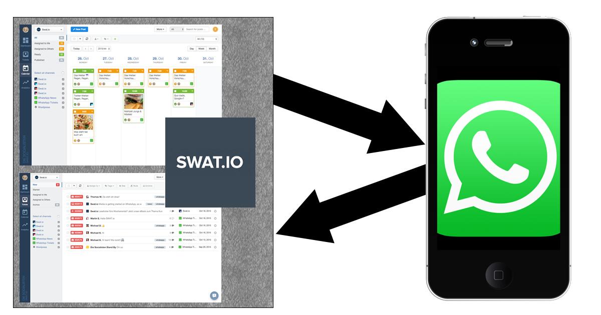 Neu bei Swat.io: Kundendialog per Whatsapp