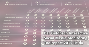 Goldbach Interactive Social Media Monitoring Toolreport 2015 toolreport15