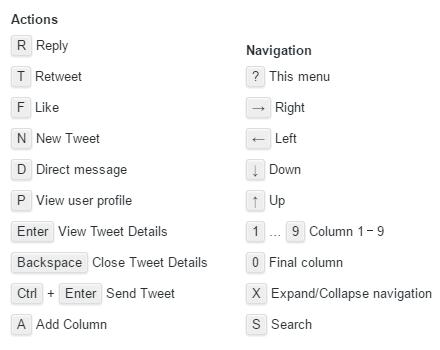 21 Tweetdeck Tipps: Shortcuts