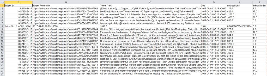 Twitter Analytics: Ansicht der Daten in Excel