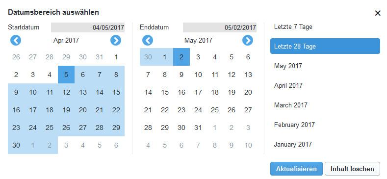 Twitter Analytics: Auswahl des Zeitraums (bis zu 90 Tage)