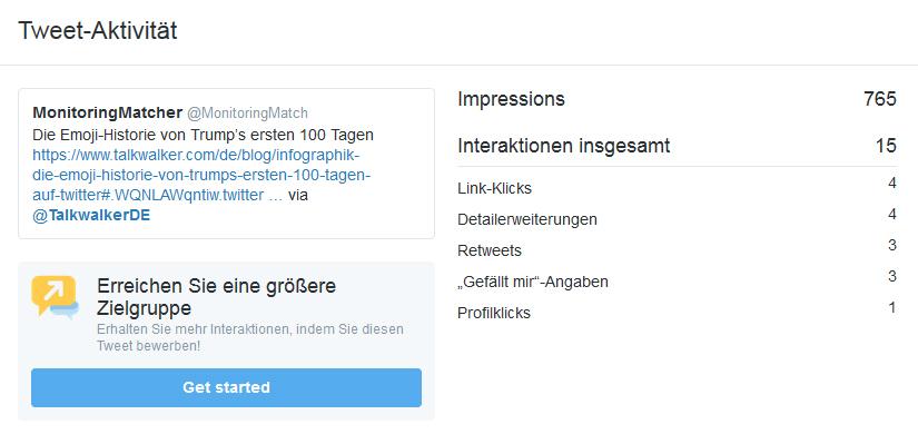 Twitter Analytics: Tweet-Aktivität zeigt die Daten zu jedem einzelnen Tweet.