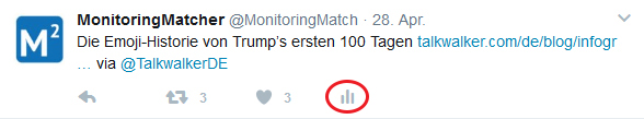 Twitter Analytics: Analytics Icon auf Twitter.com