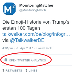 Twitter Analytics: Analytics Icon in Tweetdeck
