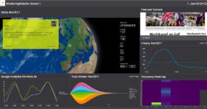 Brandwatch vizia 2 globe kacheln header